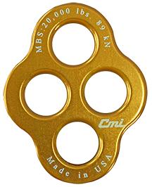 CMI Mini Rig Plate